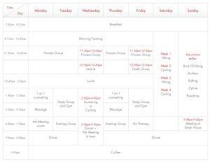 Edge-schedule