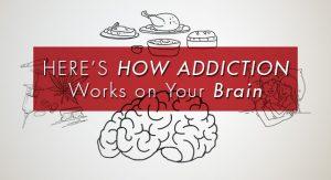 How Addiction Works on Your Brain